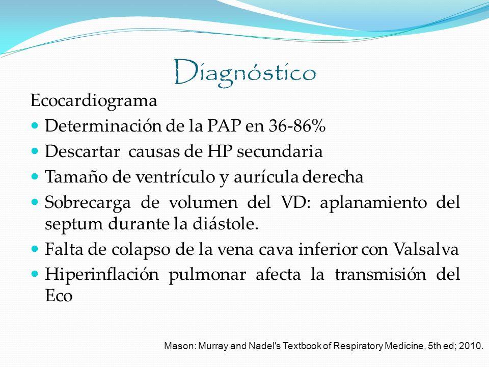 Ecocardiograma Determinación de la PAP en 36-86% Descartar causas de HP secundaria Tamaño de ventrículo y aurícula derecha Sobrecarga de volumen del V