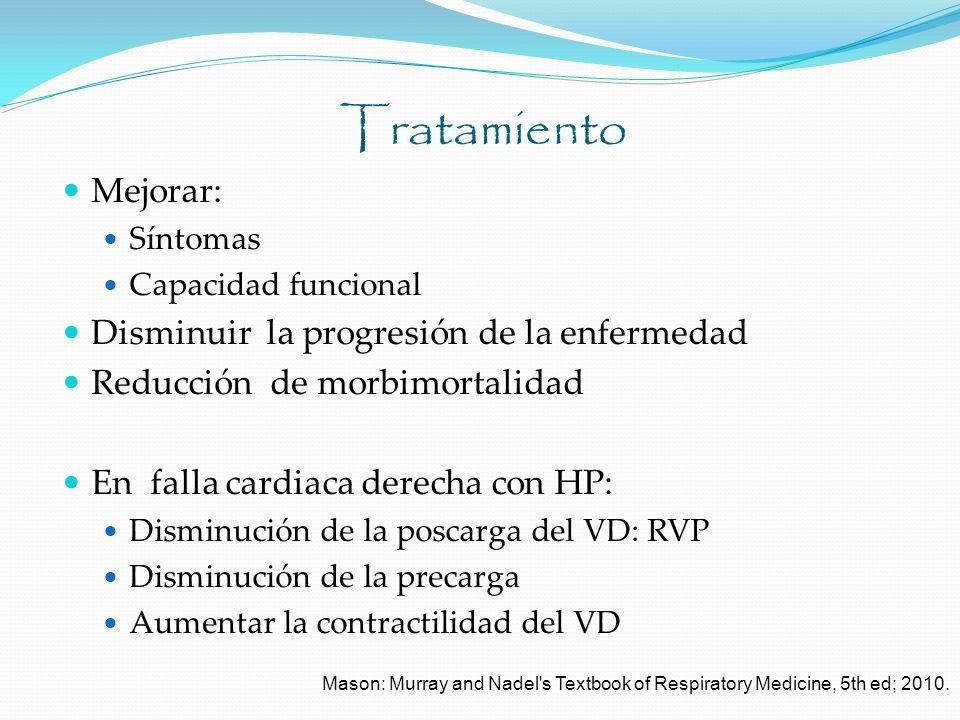 Tratamiento Mejorar: Síntomas Capacidad funcional Disminuir la progresión de la enfermedad Reducción de morbimortalidad En falla cardiaca derecha con