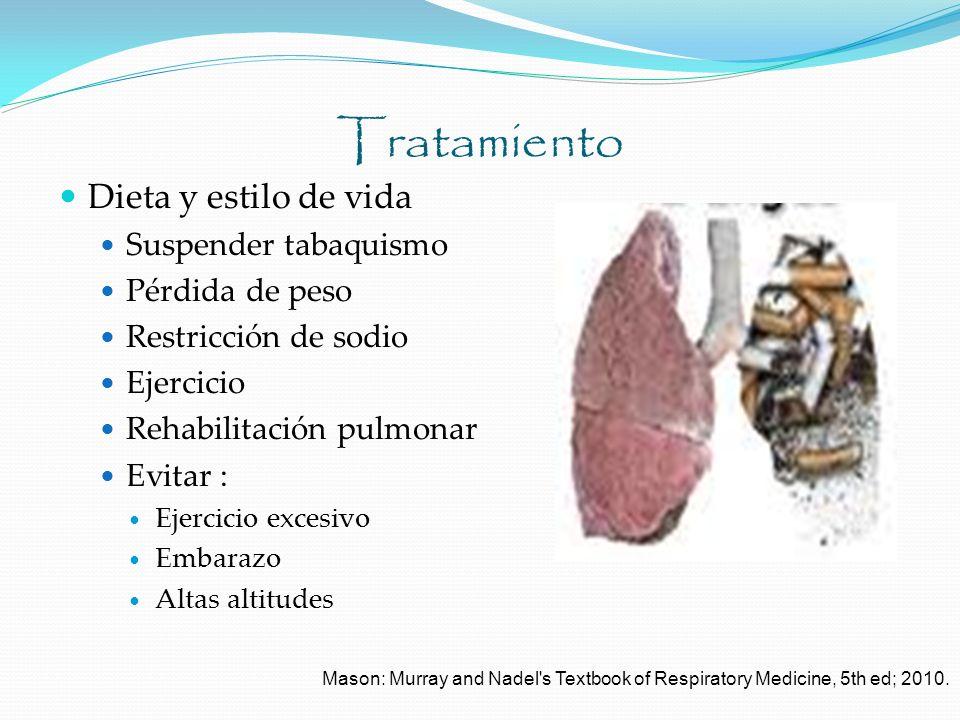 Tratamiento Dieta y estilo de vida Suspender tabaquismo Pérdida de peso Restricción de sodio Ejercicio Rehabilitación pulmonar Evitar : Ejercicio exce