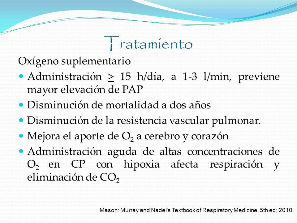 Tratamiento Oxígeno suplementario Administración > 15 h/día, a 1-3 l/min, previene mayor elevación de PAP Disminución de mortalidad a dos años Disminu