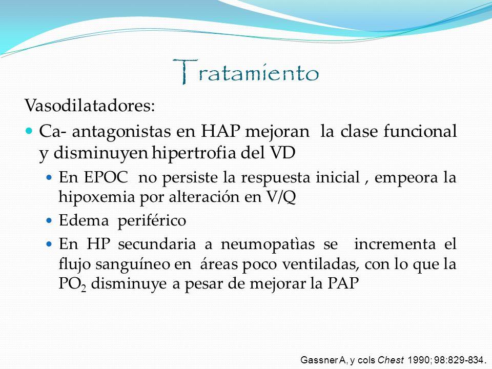 Tratamiento Vasodilatadores: Ca- antagonistas en HAP mejoran la clase funcional y disminuyen hipertrofia del VD En EPOC no persiste la respuesta inici