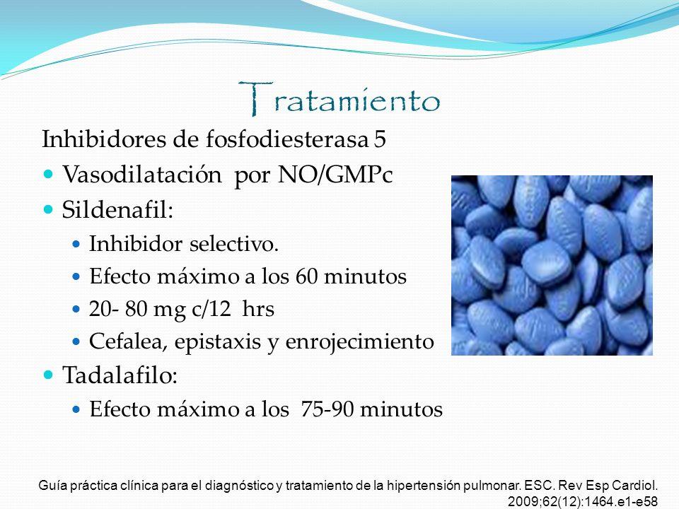 Tratamiento Inhibidores de fosfodiesterasa 5 Vasodilatación por NO/GMPc Sildenafil: Inhibidor selectivo. Efecto máximo a los 60 minutos 20- 80 mg c/12