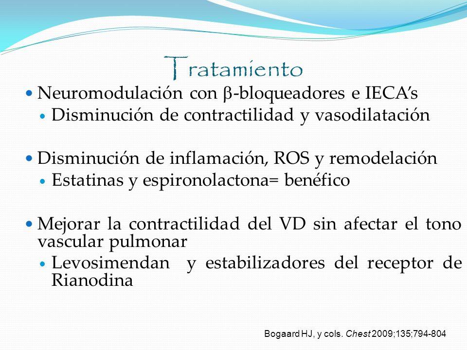 Tratamiento Neuromodulación con -bloqueadores e IECAs Disminución de contractilidad y vasodilatación Disminución de inflamación, ROS y remodelación Es