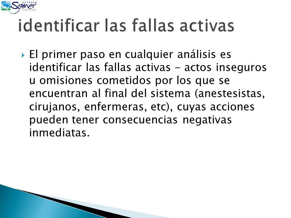 El primer paso en cualquier análisis es identificar las fallas activas - actos inseguros u omisiones cometidos por los que se encuentran al final del sistema (anestesistas, cirujanos, enfermeras, etc), cuyas acciones pueden tener consecuencias negativas inmediatas.