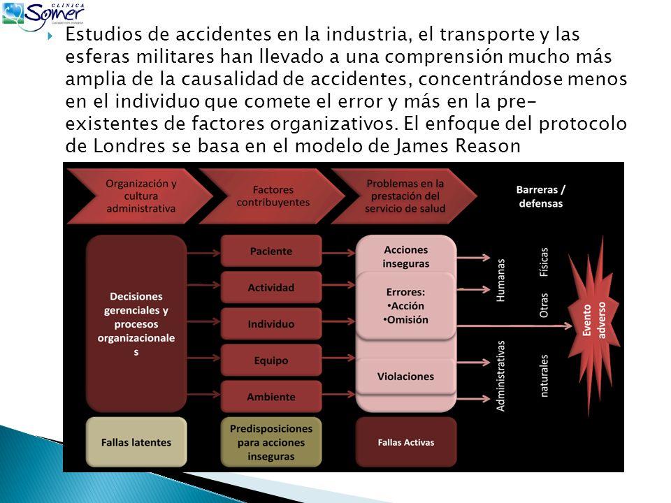 Estudios de accidentes en la industria, el transporte y las esferas militares han llevado a una comprensión mucho más amplia de la causalidad de accidentes, concentrándose menos en el individuo que comete el error y más en la pre- existentes de factores organizativos.