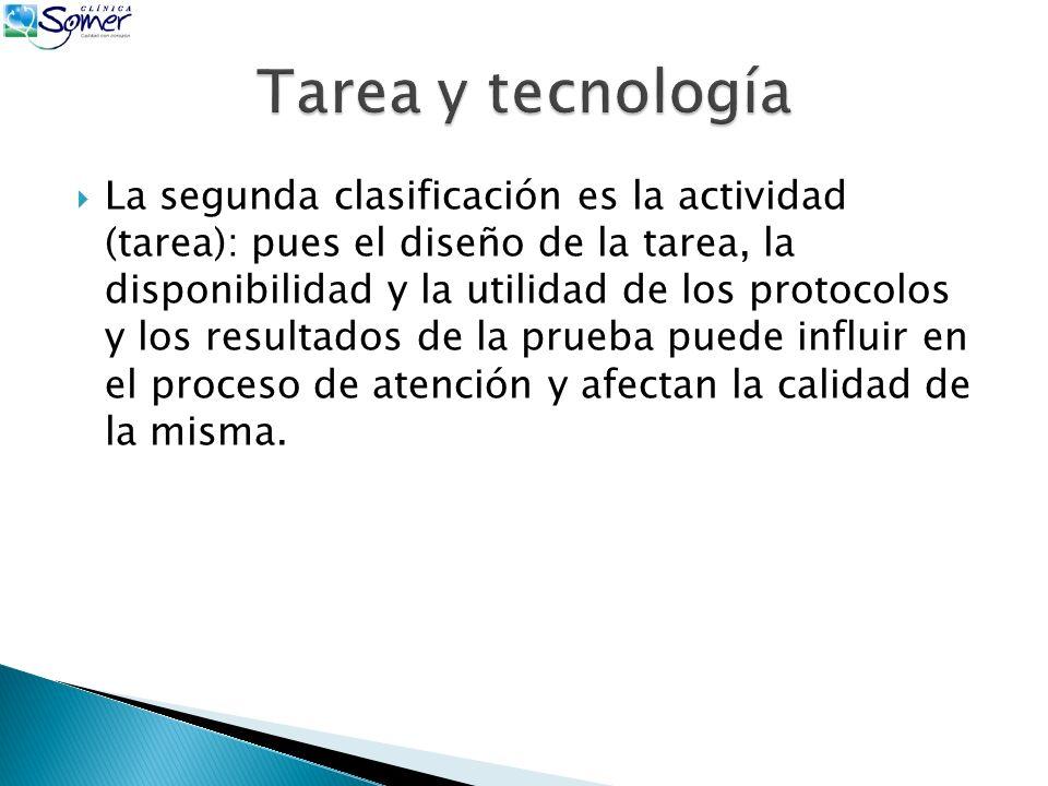 La segunda clasificación es la actividad (tarea): pues el diseño de la tarea, la disponibilidad y la utilidad de los protocolos y los resultados de la prueba puede influir en el proceso de atención y afectan la calidad de la misma.