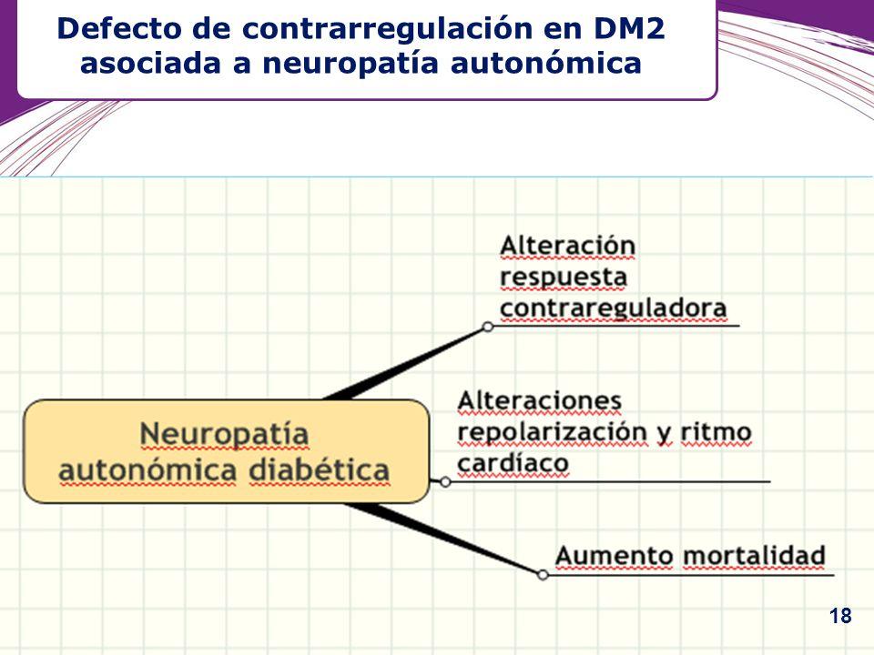 Defecto de contrarregulación en DM2 asociada a neuropatía autonómica 18