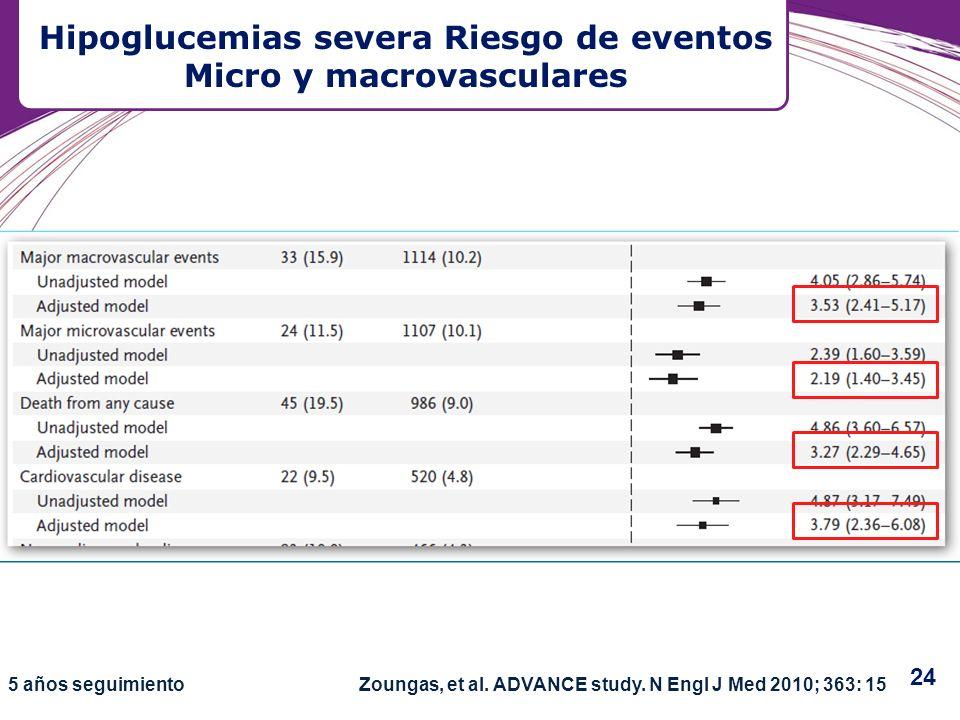 Zoungas, et al. ADVANCE study. N Engl J Med 2010; 363: 155 años seguimiento Hipoglucemias severa Riesgo de eventos Micro y macrovasculares 24