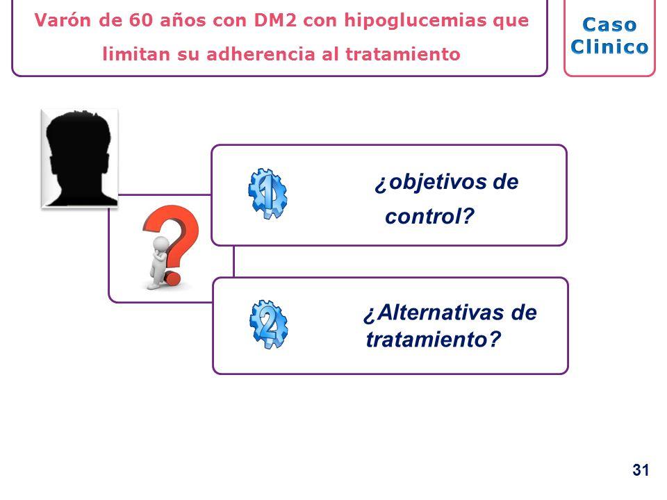 ¿Alternativas de tratamiento? ¿objetivos de control? Varón de 60 años con DM2 con hipoglucemias que limitan su adherencia al tratamiento 31