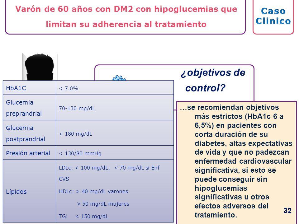 Varón de 60 años con DM2 con hipoglucemias que limitan su adherencia al tratamiento ¿objetivos de control? …se recomiendan objetivos más estrictos (Hb