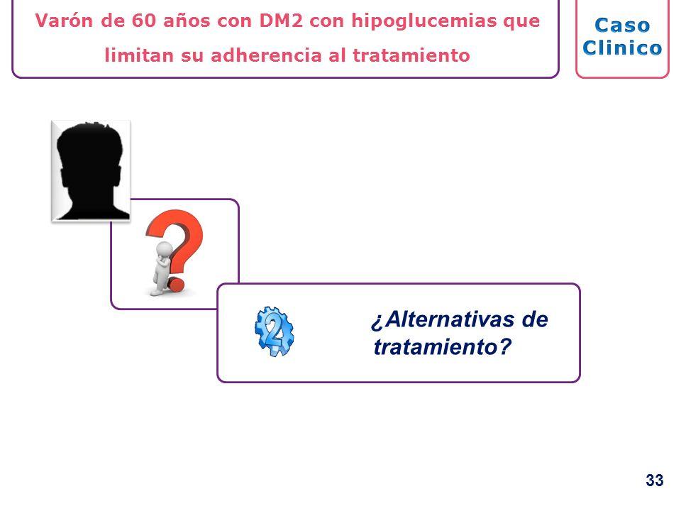 ¿Alternativas de tratamiento? Varón de 60 años con DM2 con hipoglucemias que limitan su adherencia al tratamiento 33