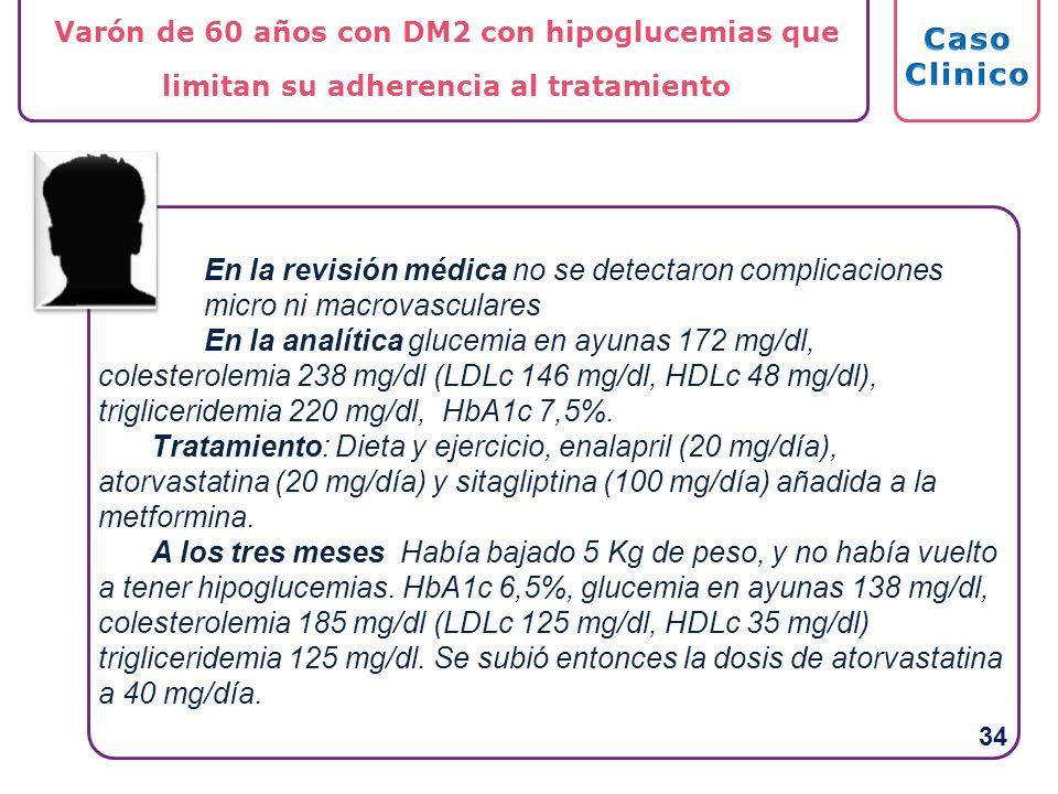 En la revisión médica no se detectaron complicaciones micro ni macrovasculares En la analítica glucemia en ayunas 172 mg/dl, colesterolemia 238 mg/dl