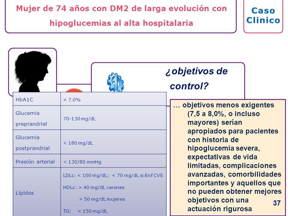 Mujer de 74 años con DM2 de larga evolución con hipoglucemias al alta hospitalaria ¿objetivos de control? … objetivos menos exigentes (7,5 a 8,0%, o i