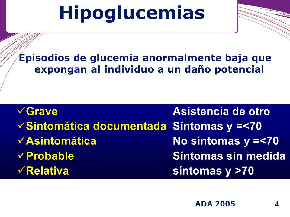 Episodios de glucemia anormalmente baja que expongan al individuo a un daño potencial Hipoglucemias GraveAsistencia de otro Sintomática documentadaSín