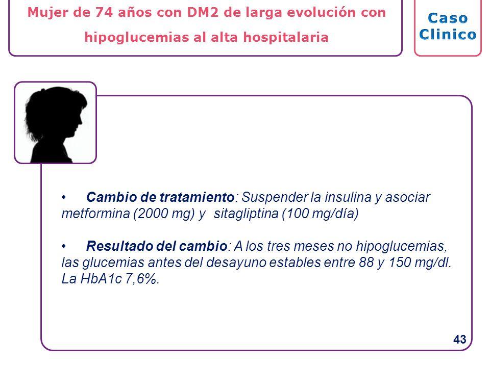 Cambio de tratamiento: Suspender la insulina y asociar metformina (2000 mg) y sitagliptina (100 mg/día) Resultado del cambio: A los tres meses no hipo