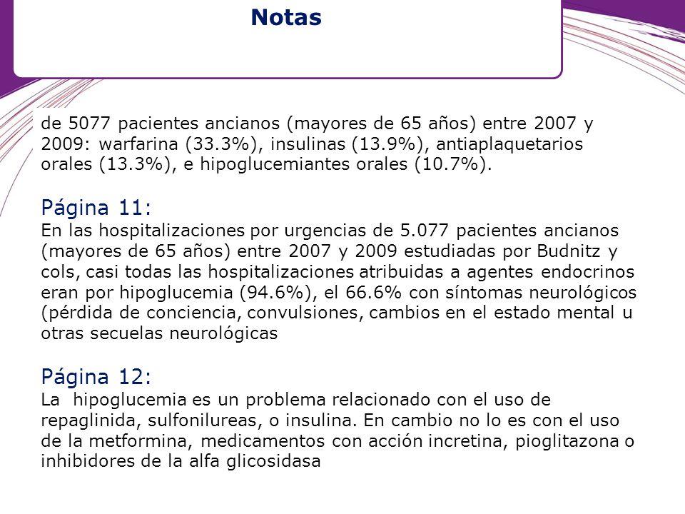de 5077 pacientes ancianos (mayores de 65 años) entre 2007 y 2009: warfarina (33.3%), insulinas (13.9%), antiaplaquetarios orales (13.3%), e hipogluce