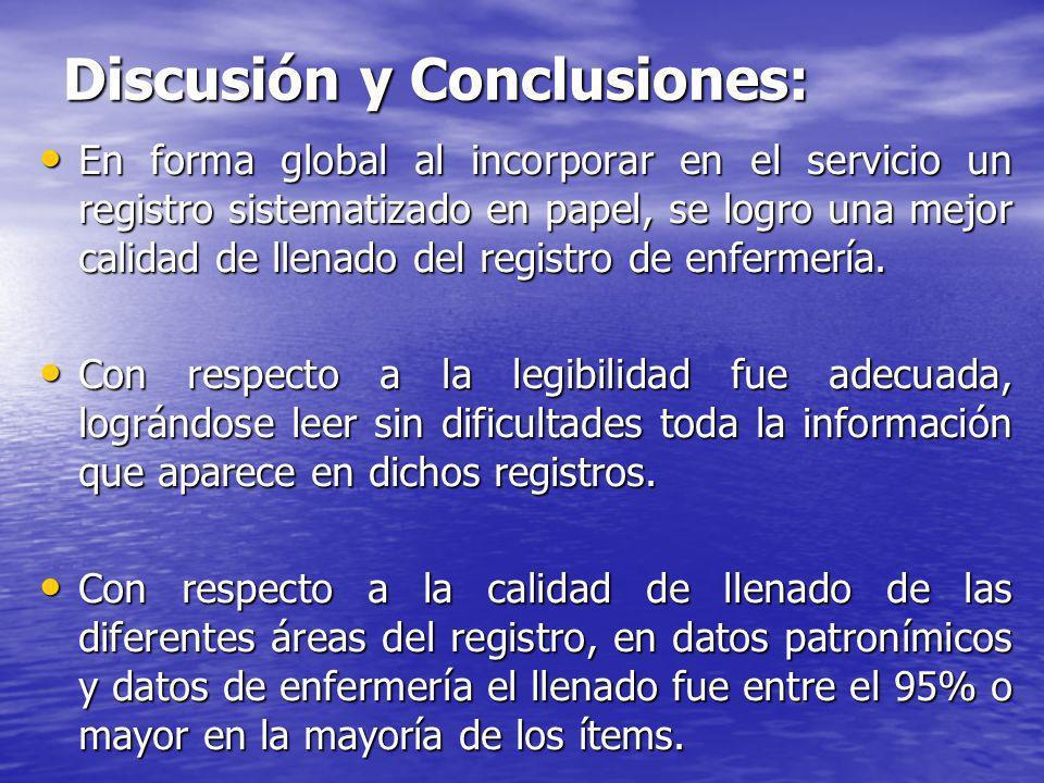 Discusión y Conclusiones: En forma global al incorporar en el servicio un registro sistematizado en papel, se logro una mejor calidad de llenado del r