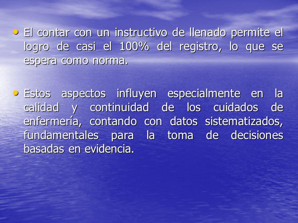 El contar con un instructivo de llenado permite el logro de casi el 100% del registro, lo que se espera como norma. El contar con un instructivo de ll