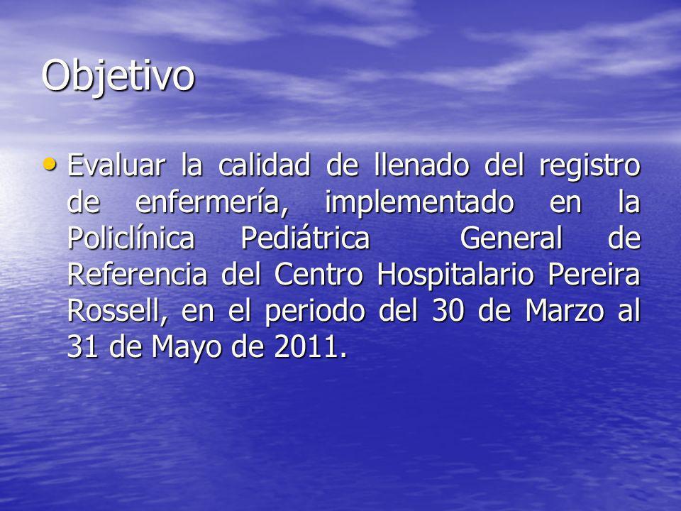 Objetivo Evaluar la calidad de llenado del registro de enfermería, implementado en la Policlínica Pediátrica General de Referencia del Centro Hospital