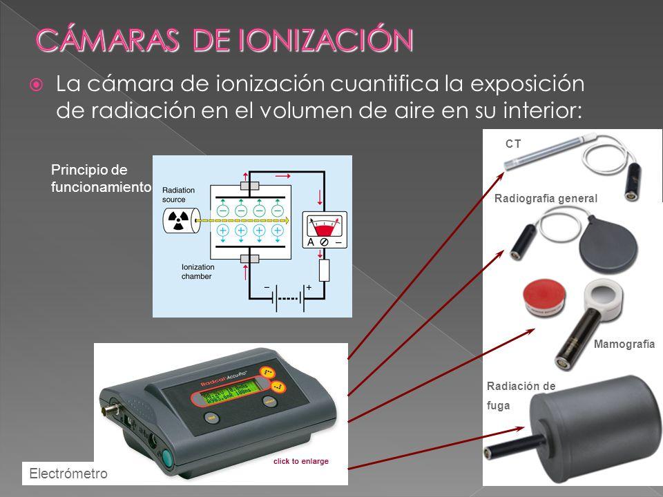 La cámara de ionización cuantifica la exposición de radiación en el volumen de aire en su interior: Principio de funcionamiento Electrómetro Mamografí