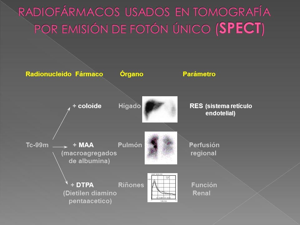 Radionucleido Fármaco Órgano Parámetro + coloide Hígado RES (sistema retículo endotelial) Tc-99m + MAA Pulmón Perfusión (macroagregados regional de al