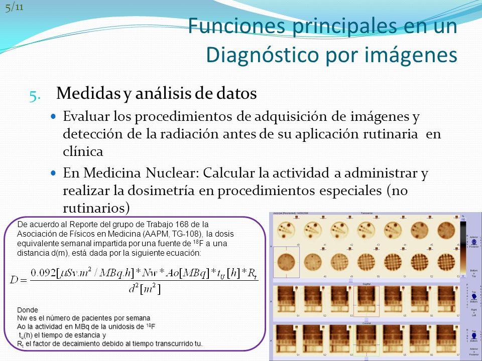 Funciones principales en un Diagnóstico por imágenes 5. Medidas y análisis de datos Evaluar los procedimientos de adquisición de imágenes y detección