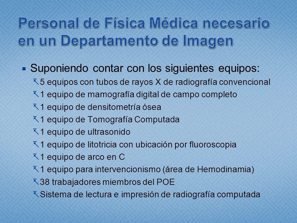 Suponiendo contar con los siguientes equipos: 5 equipos con tubos de rayos X de radiografía convencional 1 equipo de mamografía digital de campo compl