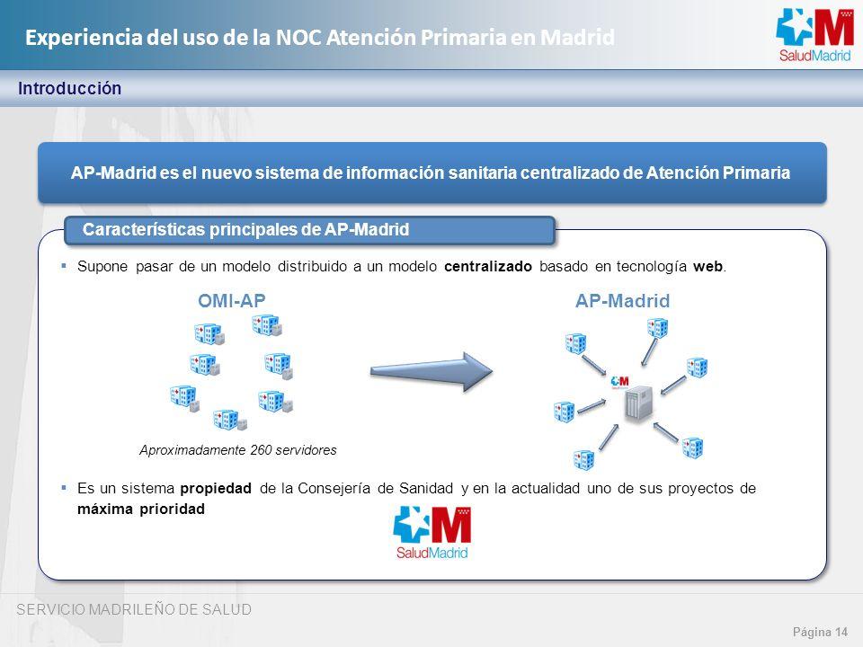 SERVICIO MADRILEÑO DE SALUD Página 14 Experiencia del uso de la NOC Atención Primaria en Madrid AP-Madrid es el nuevo sistema de información sanitaria