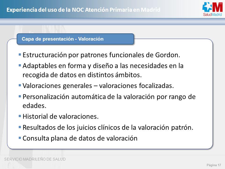 SERVICIO MADRILEÑO DE SALUD Página 17 Experiencia del uso de la NOC Atención Primaria en Madrid Capa de presentación - Valoración Estructuración por p