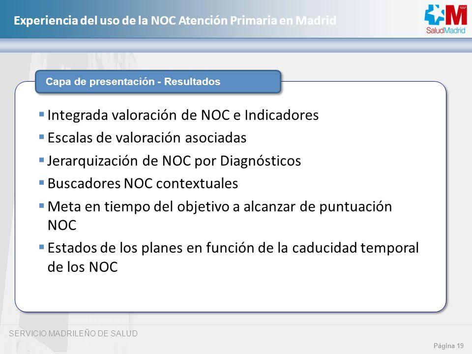 SERVICIO MADRILEÑO DE SALUD Página 19 Experiencia del uso de la NOC Atención Primaria en Madrid Capa de presentación - Resultados Integrada valoración
