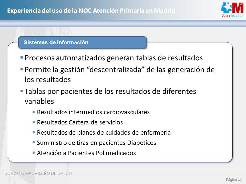SERVICIO MADRILEÑO DE SALUD Página 36 Experiencia del uso de la NOC Atención Primaria en Madrid Sistemas de información Procesos automatizados generan