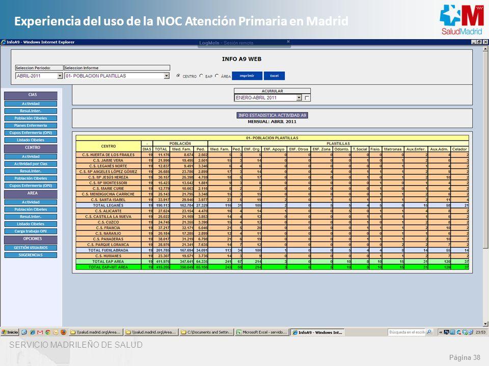 SERVICIO MADRILEÑO DE SALUD Página 38 Experiencia del uso de la NOC Atención Primaria en Madrid