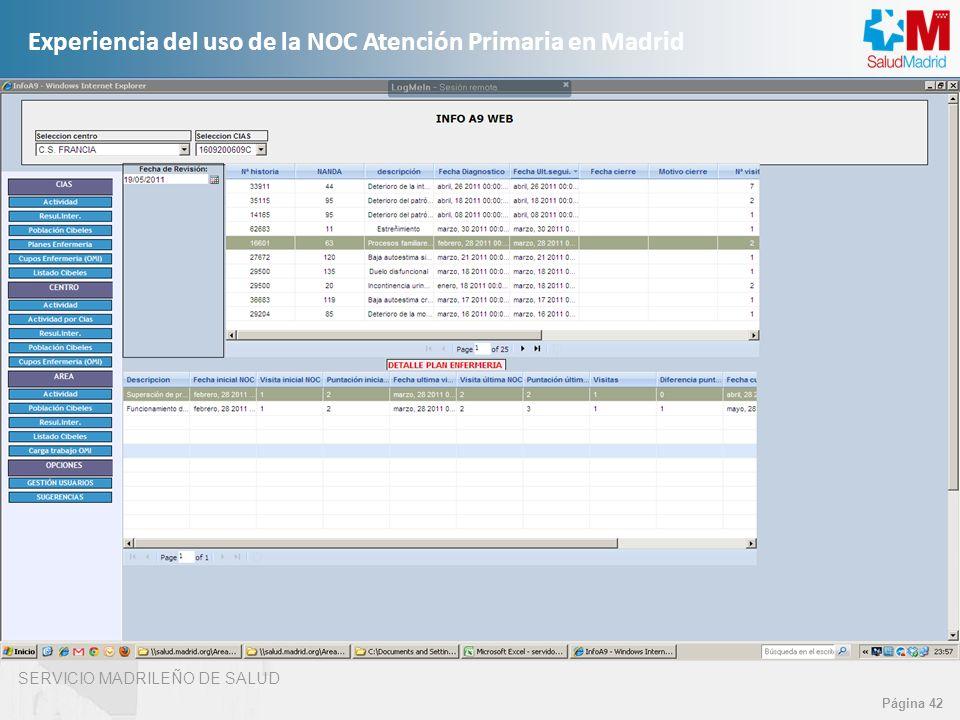 SERVICIO MADRILEÑO DE SALUD Página 42 Experiencia del uso de la NOC Atención Primaria en Madrid