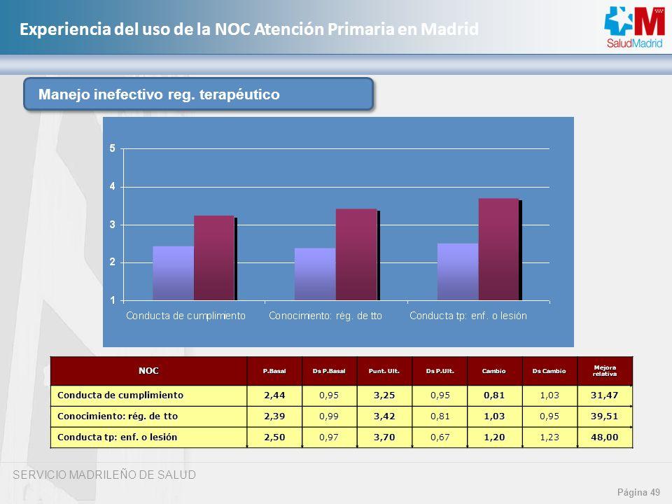 SERVICIO MADRILEÑO DE SALUD Página 49 Experiencia del uso de la NOC Atención Primaria en MadridNOCP.Basal Ds P.Basal Punt. Ult. Ds P.Ult. Cambio Ds Ca