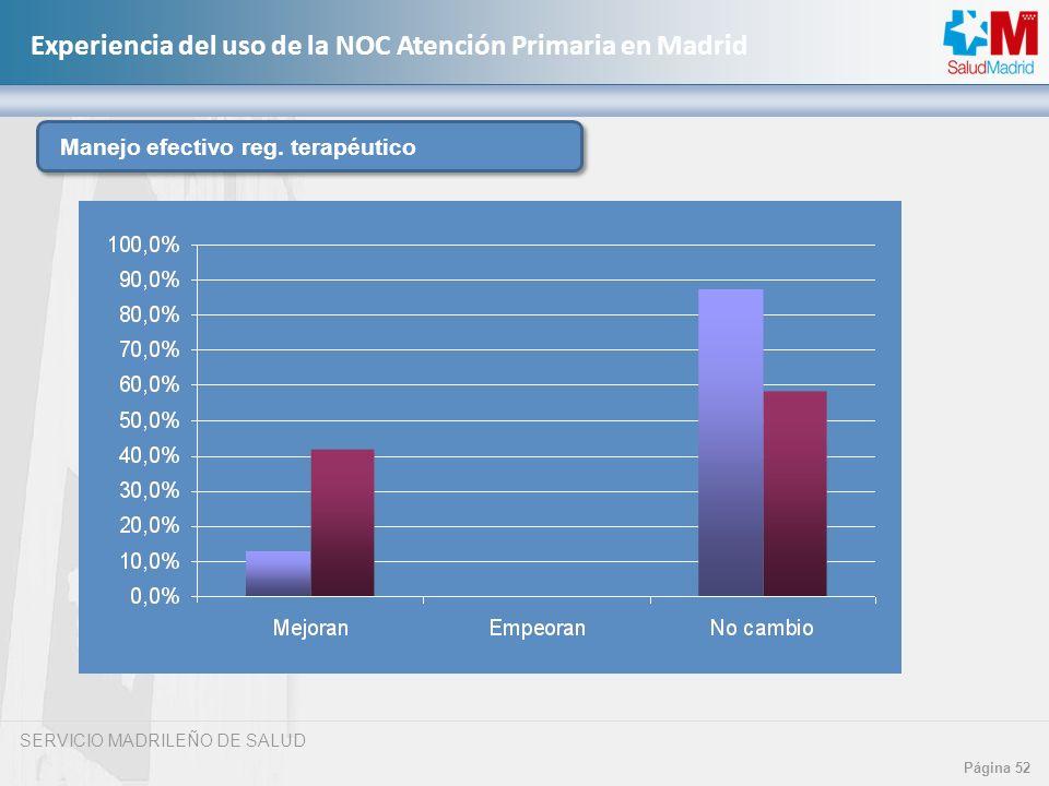 SERVICIO MADRILEÑO DE SALUD Página 52 Experiencia del uso de la NOC Atención Primaria en Madrid Manejo efectivo reg. terapéutico