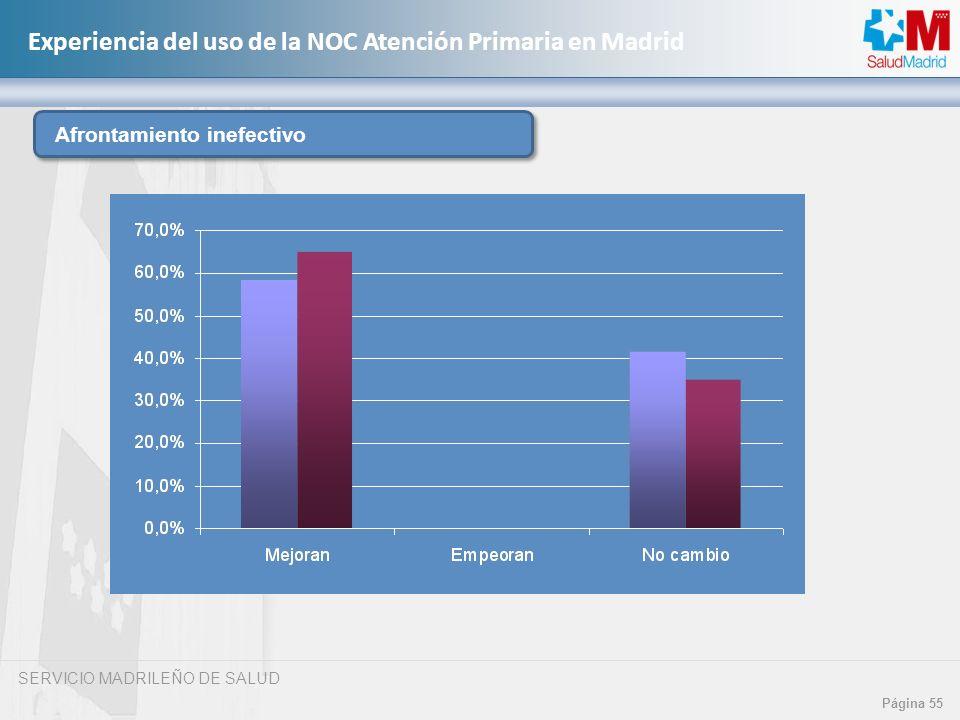 SERVICIO MADRILEÑO DE SALUD Página 55 Experiencia del uso de la NOC Atención Primaria en Madrid Afrontamiento inefectivo