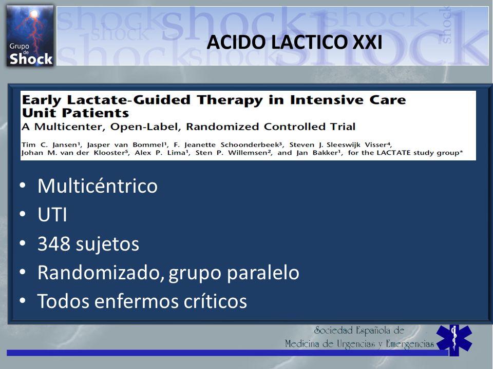 ACIDO LACTICO XXI Multicéntrico UTI 348 sujetos Randomizado, grupo paralelo Todos enfermos críticos