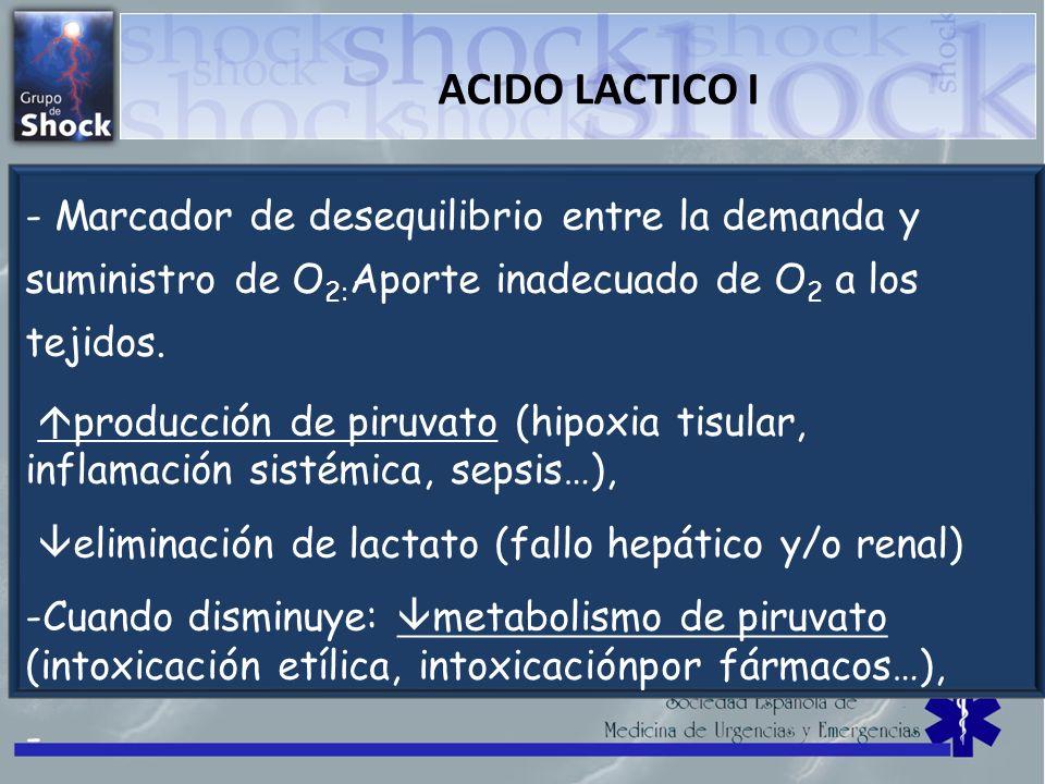 ACIDO LACTICO I - Marcador de desequilibrio entre la demanda y suministro de O 2: Aporte inadecuado de O 2 a los tejidos. producción de piruvato (hipo