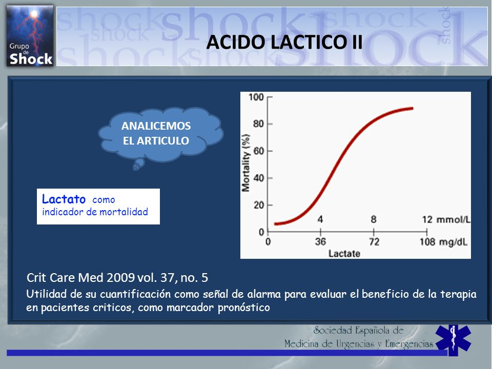 ACIDO LACTICO II Lactato como indicador de mortalidad Utilidad de su cuantificación como señal de alarma para evaluar el beneficio de la terapia en pa