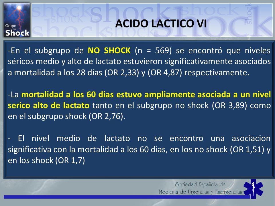ACIDO LACTICO VI -En el subgrupo de NO SHOCK (n = 569) se encontró que niveles séricos medio y alto de lactato estuvieron significativamente asociados
