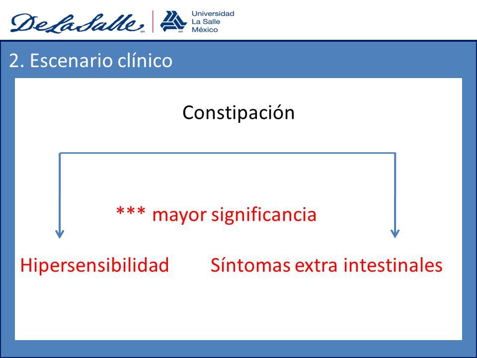 Constipación *** mayor significancia HipersensibilidadSíntomas extra intestinales 2. Escenario clínico