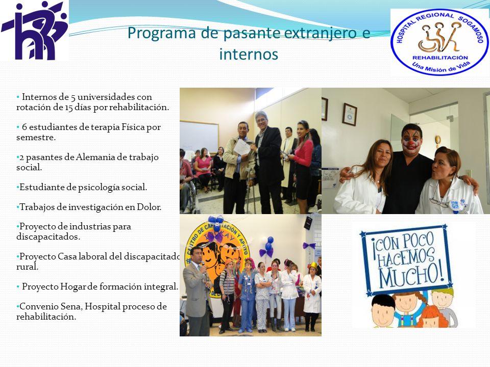 Programa de pasante extranjero e internos Internos de 5 universidades con rotación de 15 días por rehabilitación. 6 estudiantes de terapia Física por