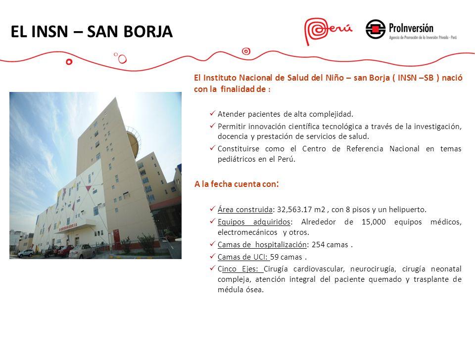 EL INSN – SAN BORJA El Instituto Nacional de Salud del Niño – san Borja ( INSN –SB ) nació con la finalidad de : Atender pacientes de alta complejidad