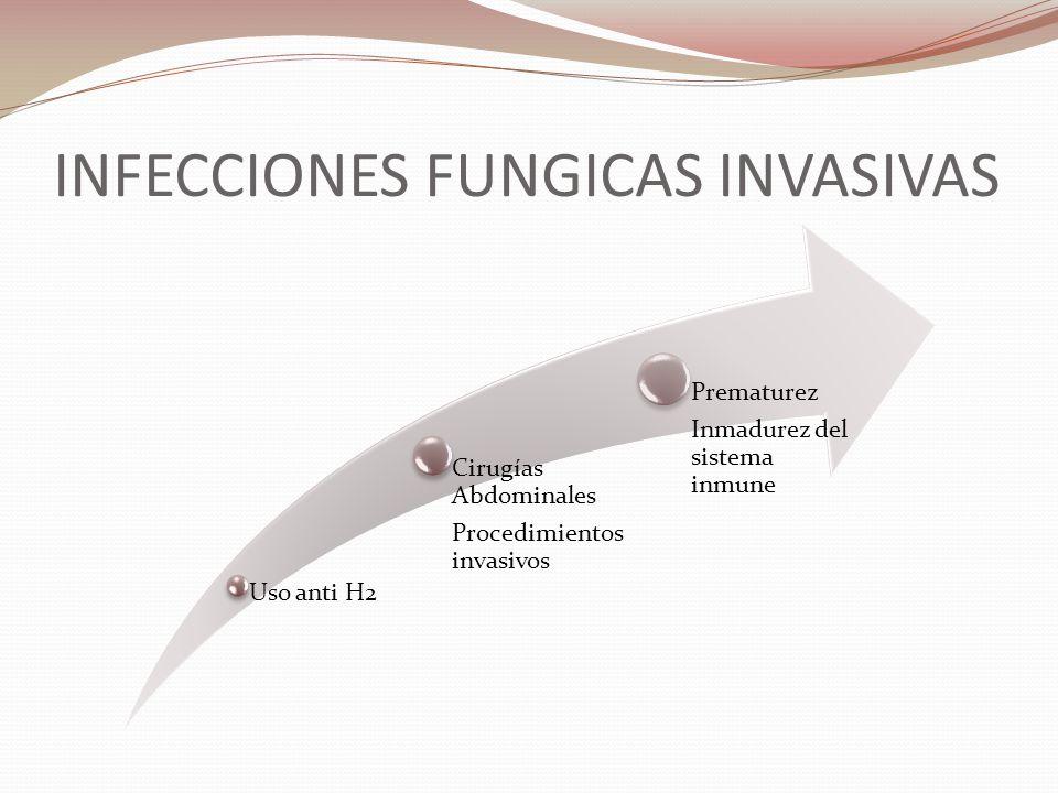 INFECCIONES FUNGICAS INVASIVAS Uso anti H2 Cirugías Abdominales Procedimientos invasivos Prematurez Inmadurez del sistema inmune