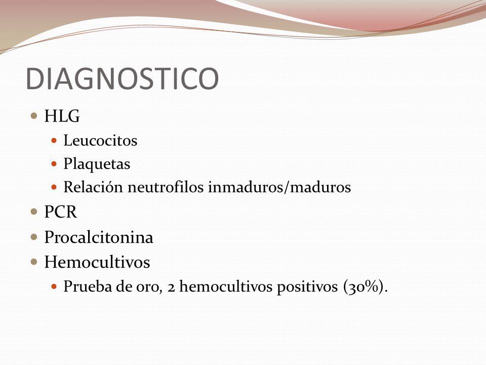 DIAGNOSTICO HLG Leucocitos Plaquetas Relación neutrofilos inmaduros/maduros PCR Procalcitonina Hemocultivos Prueba de oro, 2 hemocultivos positivos (3