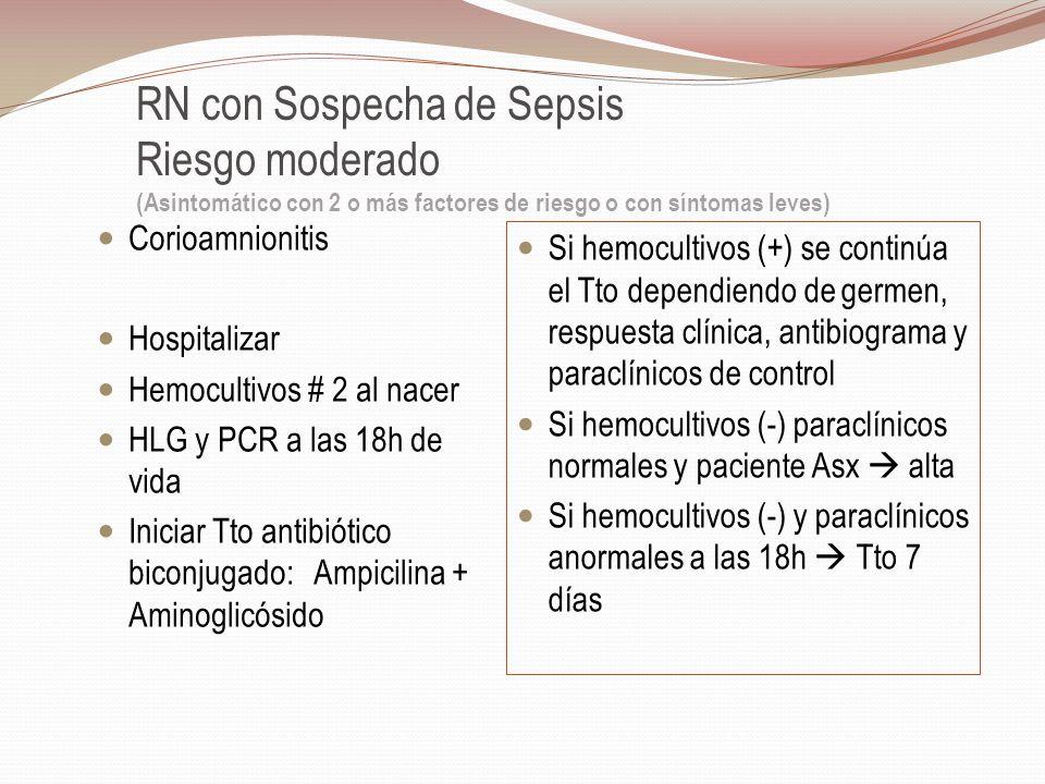 RN con Sospecha de Sepsis Riesgo moderado (Asintomático con 2 o más factores de riesgo o con síntomas leves) Corioamnionitis Hospitalizar Hemocultivos