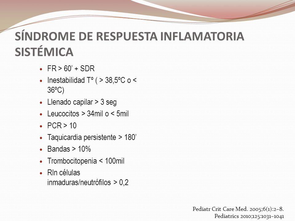 SÍNDROME DE RESPUESTA INFLAMATORIA SISTÉMICA FR > 60 + SDR Inestabilidad Tº ( > 38,5ºC o < 36ºC) Llenado capilar > 3 seg Leucocitos > 34mil o < 5mil P