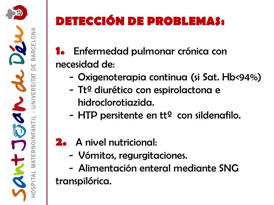 DETECCIÓN DE PROBLEMAS: 1. Enfermedad pulmonar crónica con necesidad de: -Oxigenoterapia continua (si Sat. Hb<94%) -Ttº diurético con espirolactona e