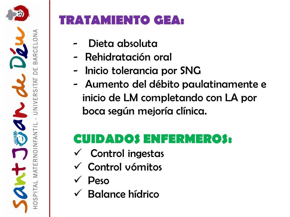 TRATAMIENTO GEA: - Dieta absoluta - Rehidratación oral - Inicio tolerancia por SNG - Aumento del débito paulatinamente e inicio de LM completando con