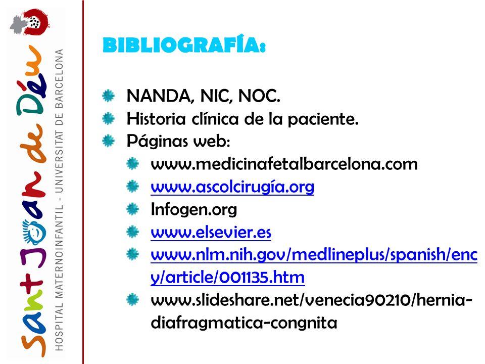 BIBLIOGRAFÍA: NANDA, NIC, NOC. Historia clínica de la paciente. Páginas web: www.medicinafetalbarcelona.com www.ascolcirugía.org Infogen.org www.elsev